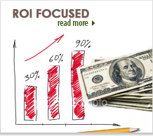 SEO Rankings ROI Focus